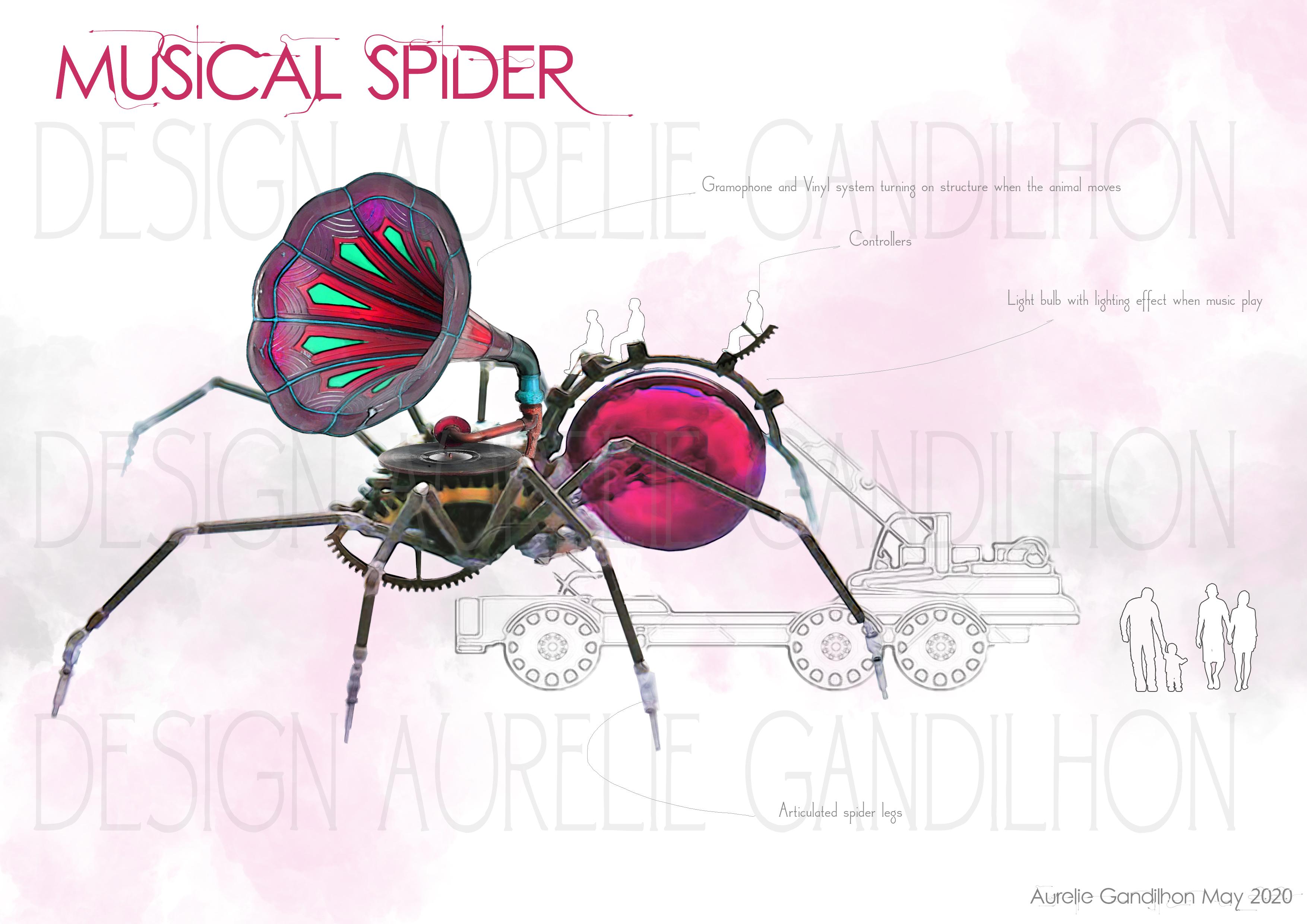 SPIDER WM